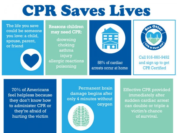 CPR-Infographic